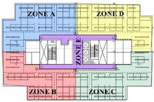 PoE Lighting Zone Controls