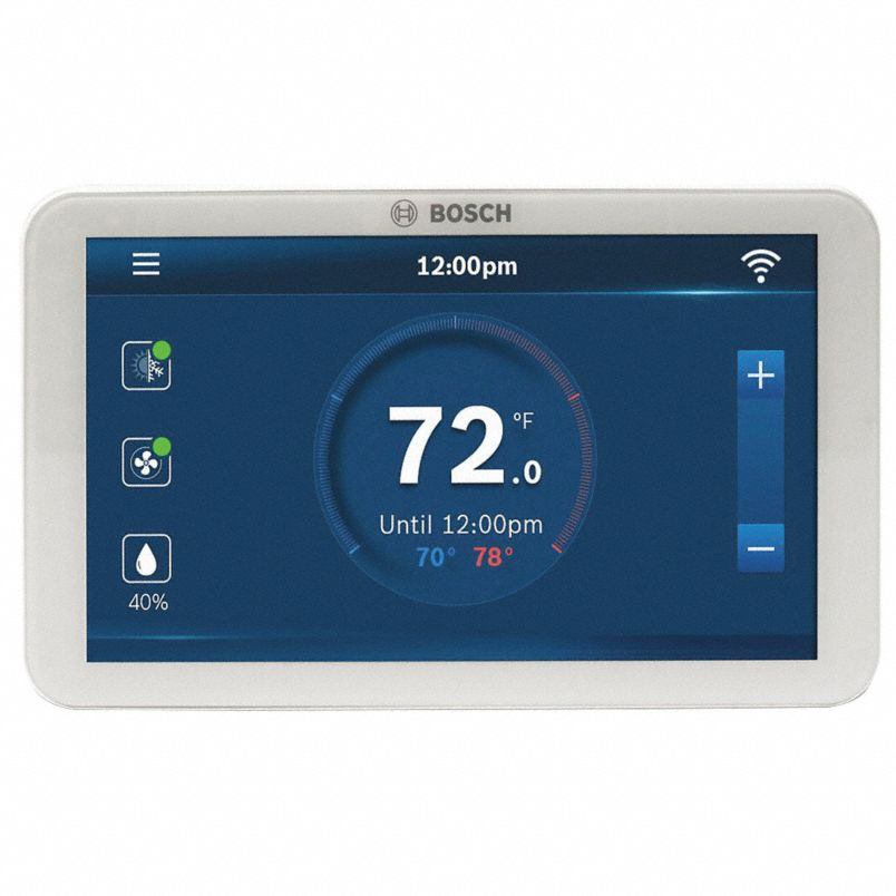 HVAC Controls for Building Automation